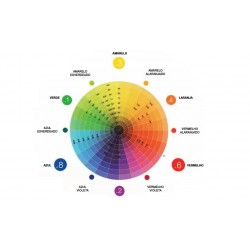 Curso de Colorimetria - 30 Horas